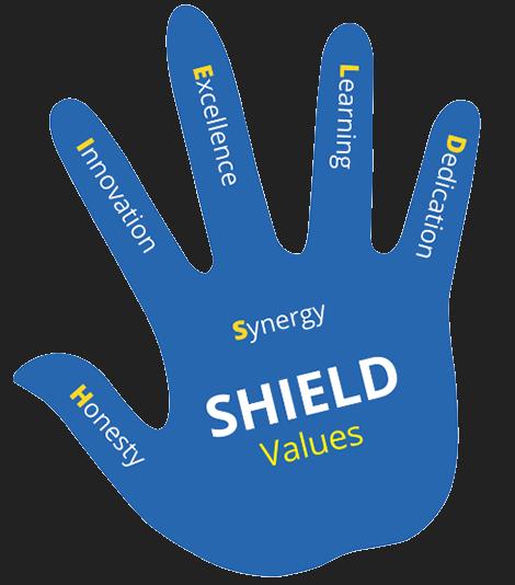 Shield Culture